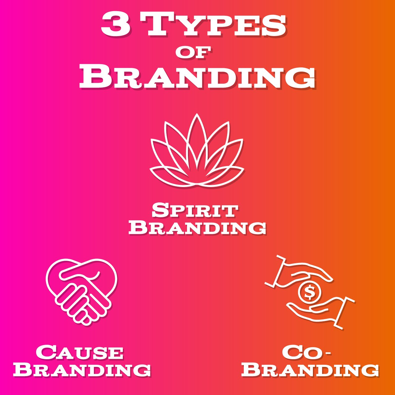 types of co branding